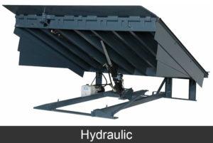 All Seasons Dock Leveler Hydraulic